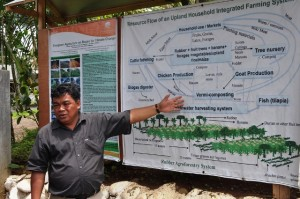 Augustin Mercado, complex agroforestry system, Philippines