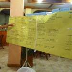 Smart Tree-Invest, focus-group discussion, Philippines, inception workshop