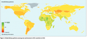 Global dietary patterns among men and women in 187 countries in 2010, The Lancet