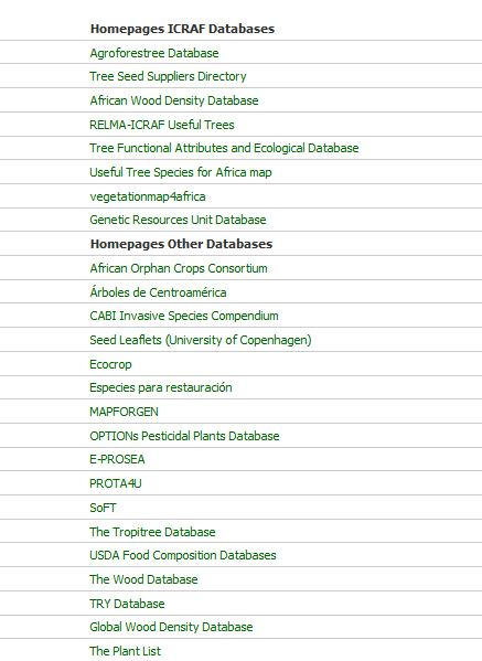 A list of some of the databases available on the Agroforestry Species Switchboard. The databases have navigable links to further information on the listed species.