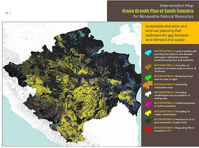 Intervention map for South Sumatra. Source: World Agroforestry Centre