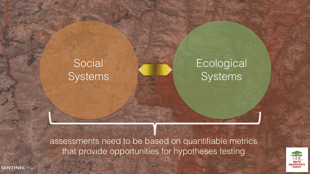 Soil health assessments should integrate biophysical and socio-economic indicators in landscapes.