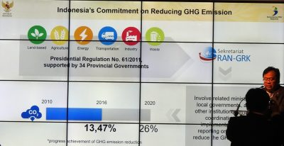 Indonesia and Japan committed to realize low-carbon development