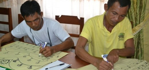 Farmers designing agroforestry systems